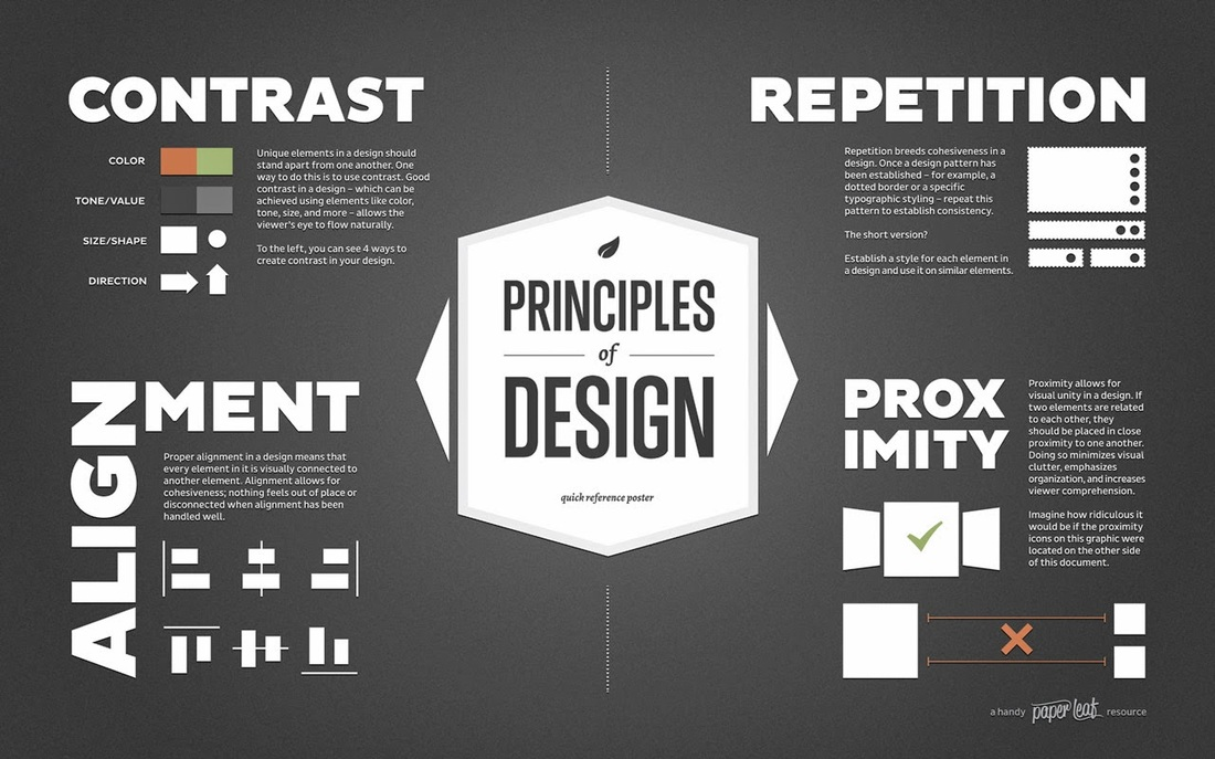 The Elements & Principles of Graphic Design - Computer Art 2