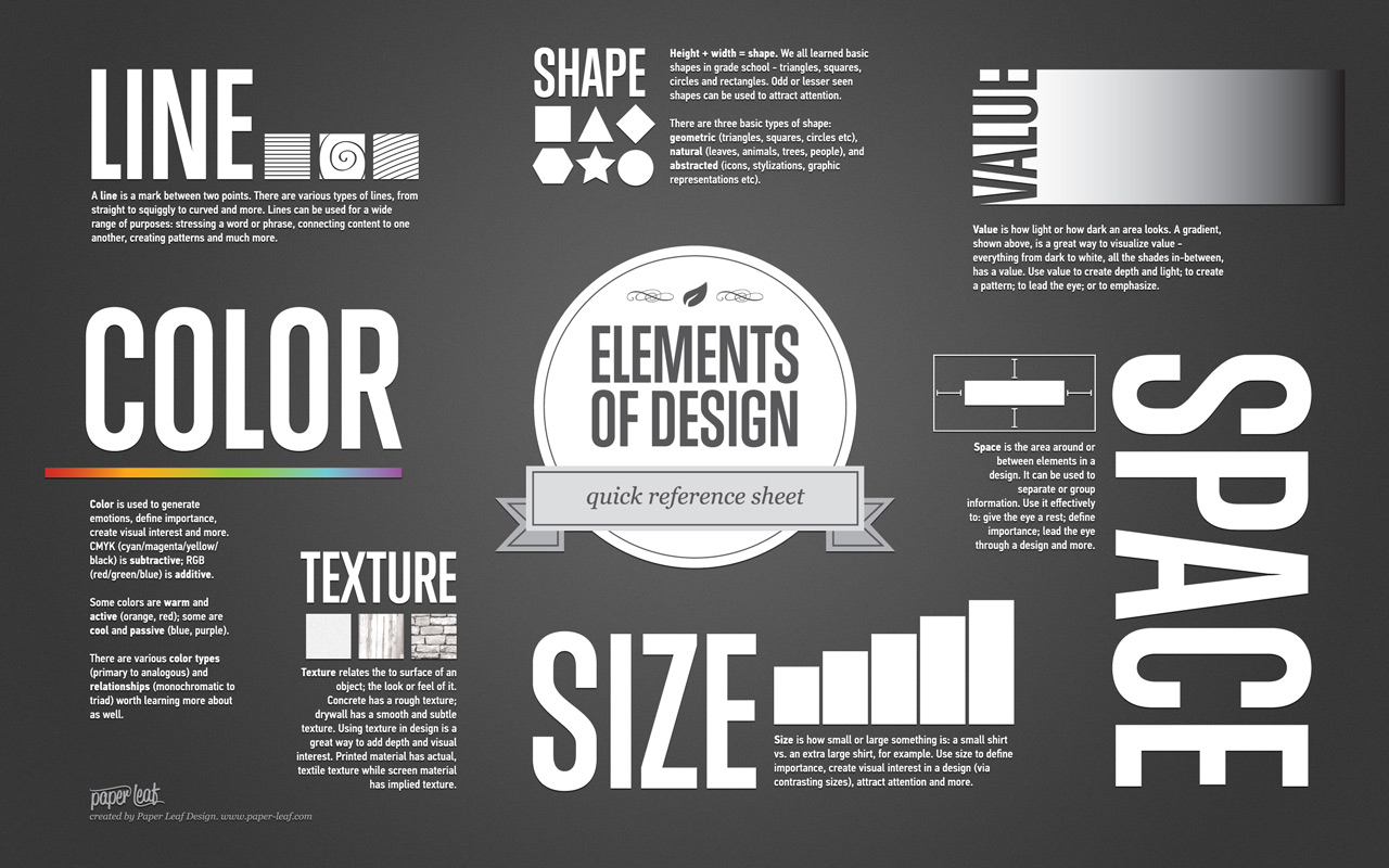 Three Elements Of Design : Elements of design quick reference sheet